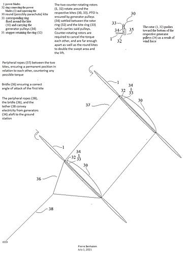 Counter-rotating rotors surrounding round kites generators aloft