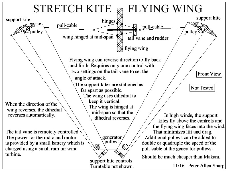 Stretch%20Kite%20Flying%20Wing