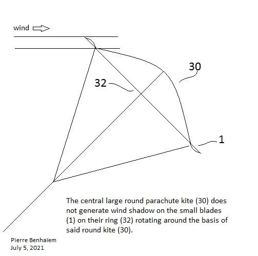 small blades around a parachute kite