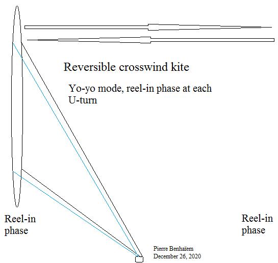 Reversible kite