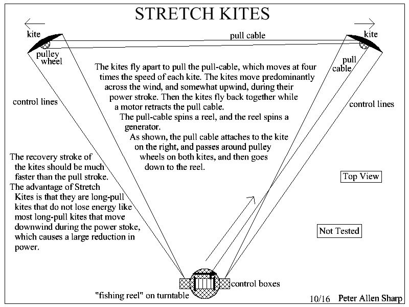 Stretch%20Kites